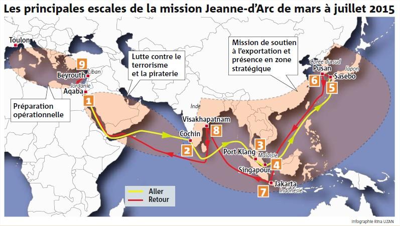 La mission Jeanne d'Arc est partie pour la première fois de Toulon